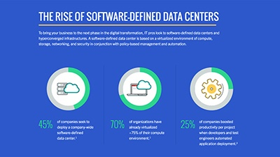 The Rise of Software Defined Data Centers